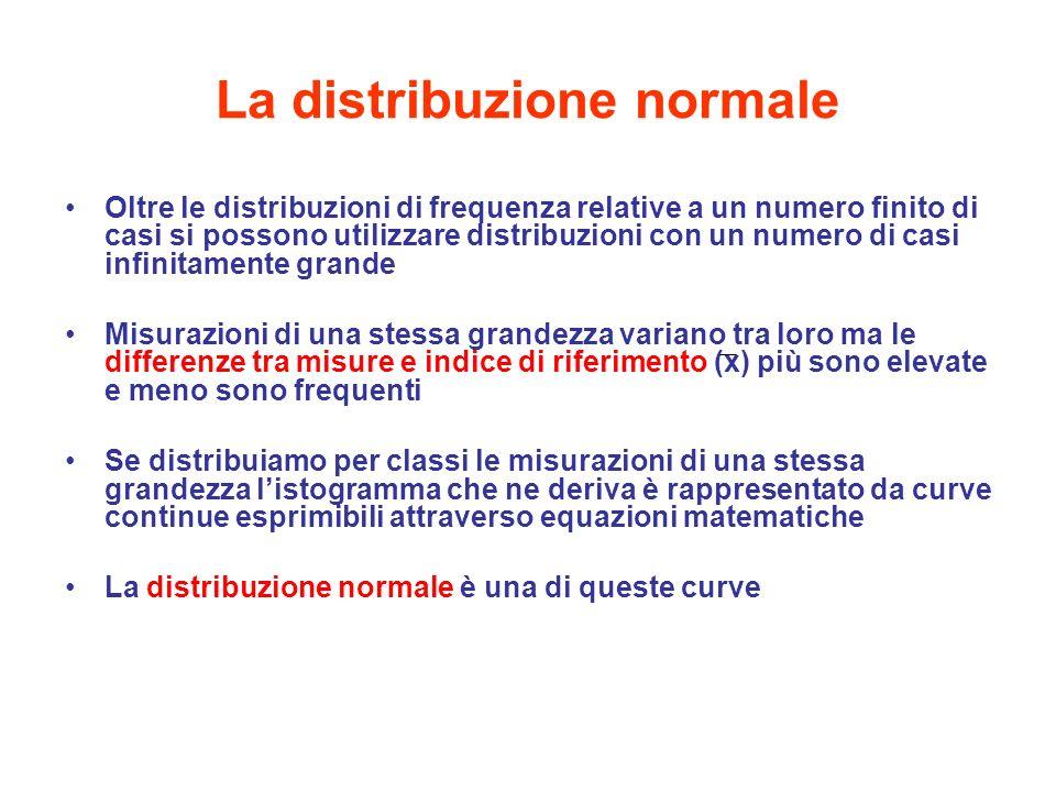 Oltre le distribuzioni di frequenza relative a un numero finito di casi si possono utilizzare distribuzioni con un numero di casi infinitamente grande