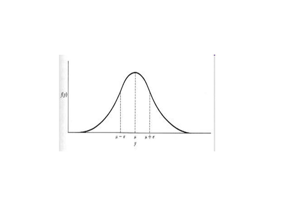 Le aree sottese alla curva normale Spesso è necessario determinare la proporzione di casi che ricadono entro un dato intervallo Proprietà della curva normale larea sottesa alla porzione di curva che vi è tra le media e una ordinata posta a una distanza data, determinata in termini di unità di deviazione standard, è costante