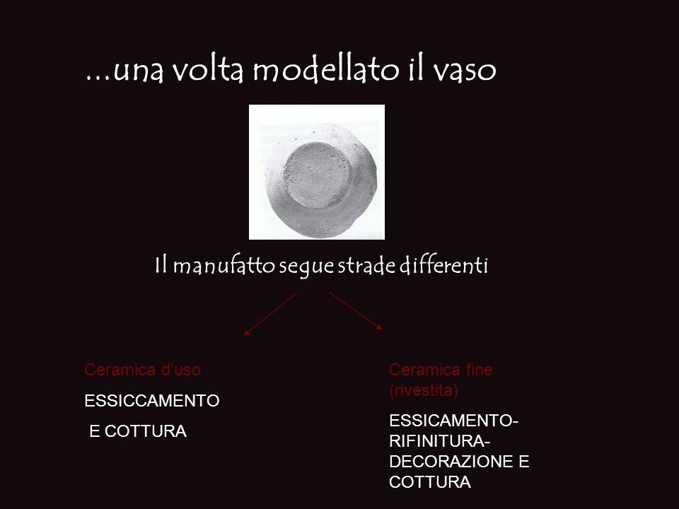 ...una volta modellato il vaso Il manufatto segue strade differenti Ceramica duso ESSICCAMENTO E COTTURA Ceramica fine (rivestita) ESSICAMENTO- RIFINI