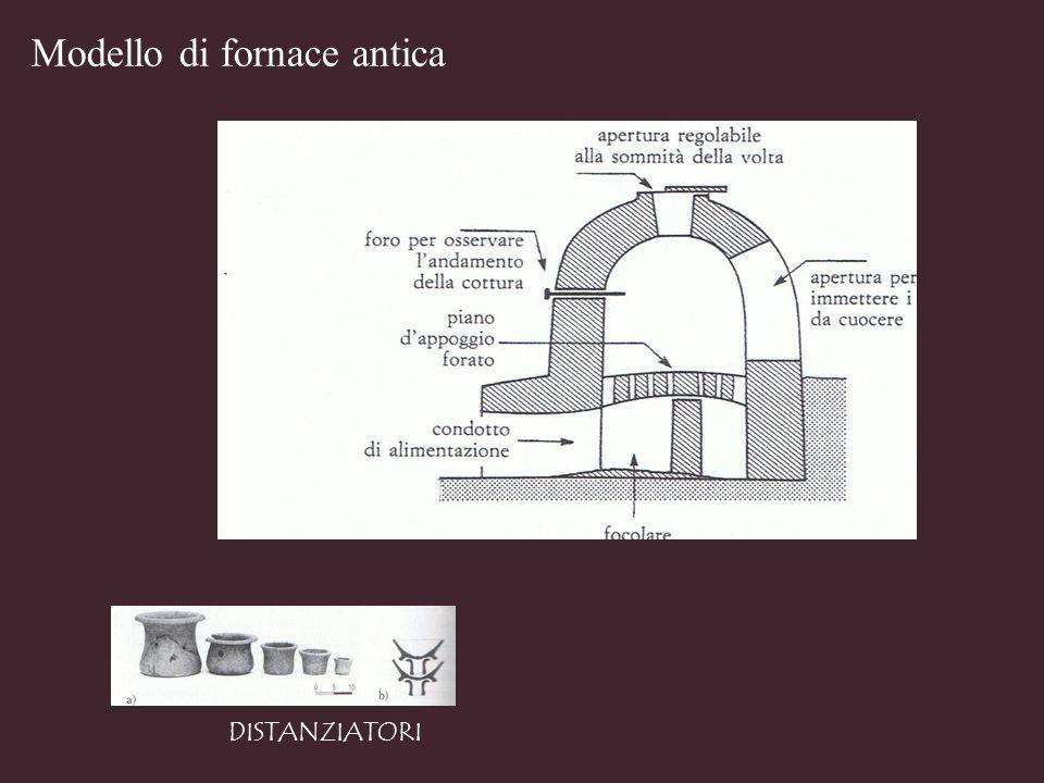 Modello di fornace antica DISTANZIATORI