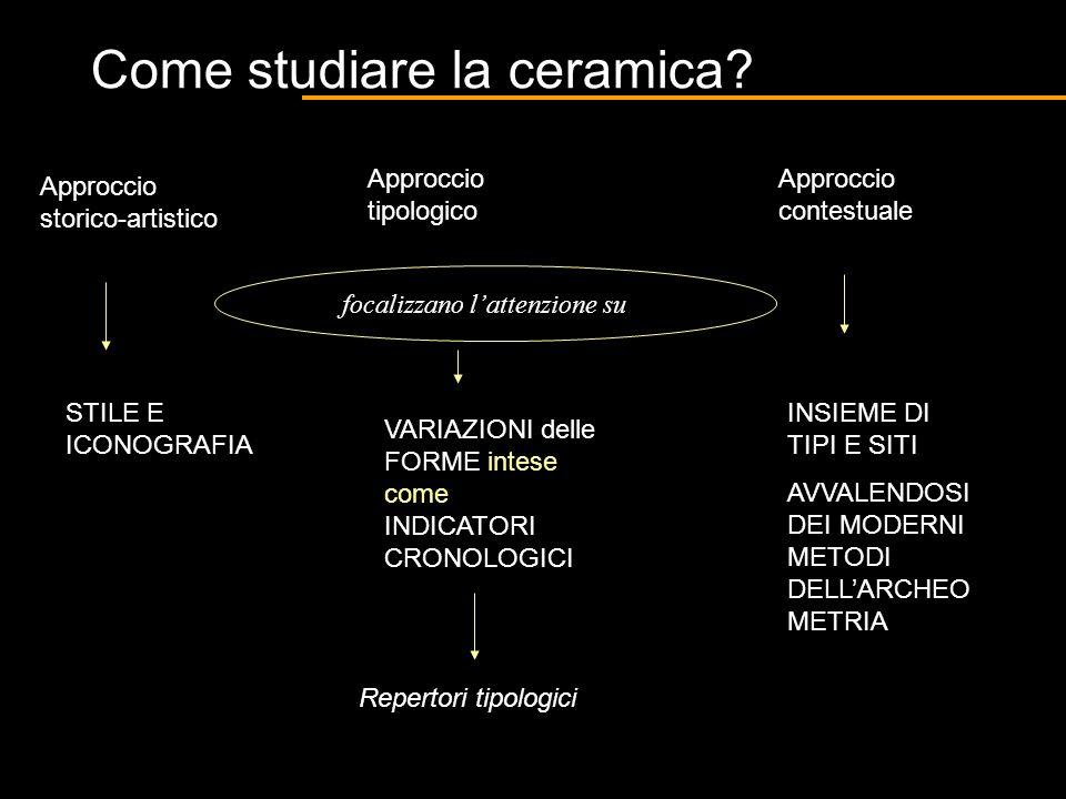 Come studiare la ceramica? Approccio storico-artistico Approccio tipologico Approccio contestuale STILE E ICONOGRAFIA VARIAZIONI delle FORME intese co