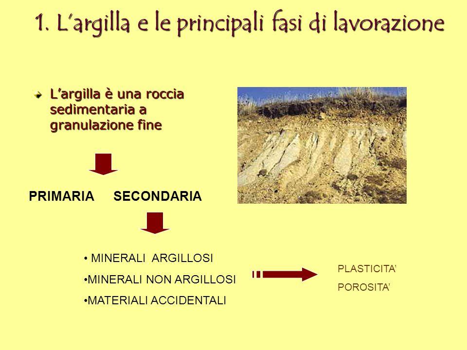 1. Largilla e le principali fasi di lavorazione Largilla è una roccia sedimentaria a granulazione fine PRIMARIASECONDARIA MINERALI ARGILLOSI MINERALI