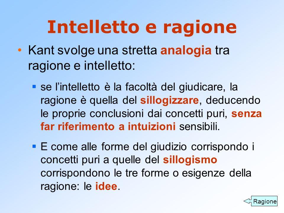 Intelletto e ragione Kant svolge una stretta analogia tra ragione e intelletto: se lintelletto è la facoltà del giudicare, la ragione è quella del sil