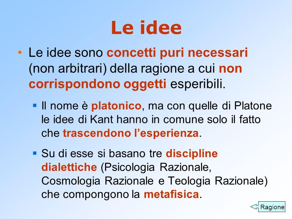 Le idee Le idee sono concetti puri necessari (non arbitrari) della ragione a cui non corrispondono oggetti esperibili. Il nome è platonico, ma con que