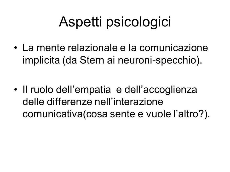 Aspetti psicologici La mente relazionale e la comunicazione implicita (da Stern ai neuroni-specchio). Il ruolo dellempatia e dellaccoglienza delle dif