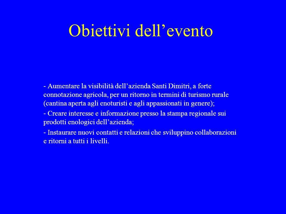 Obiettivi dellevento - Aumentare la visibilità dellazienda Santi Dimitri, a forte connotazione agricola, per un ritorno in termini di turismo rurale (