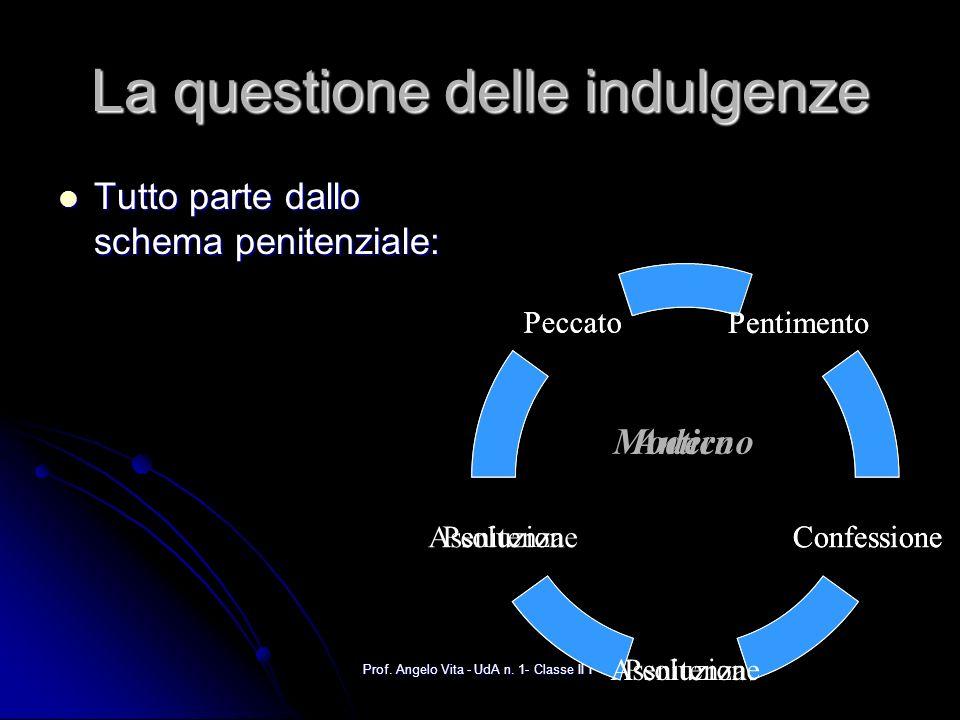 Prof. Angelo Vita - UdA n. 1- Classe II F La questione delle indulgenze Tutto parte dallo schema penitenziale: Tutto parte dallo schema penitenziale:
