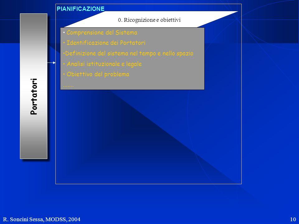 R. Soncini Sessa, MODSS, 2004 10 Portatori 0. Ricognizione e obiettivi PIANIFICAZIONE Comprensione del Sistema Identificazione dei Portatori Definizio