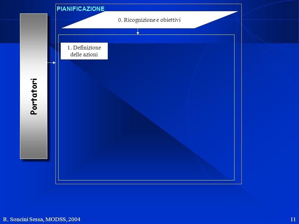 R. Soncini Sessa, MODSS, 2004 11 Portatori 0. Ricognizione e obiettivi PIANIFICAZIONE 1. Definizione delle azioni