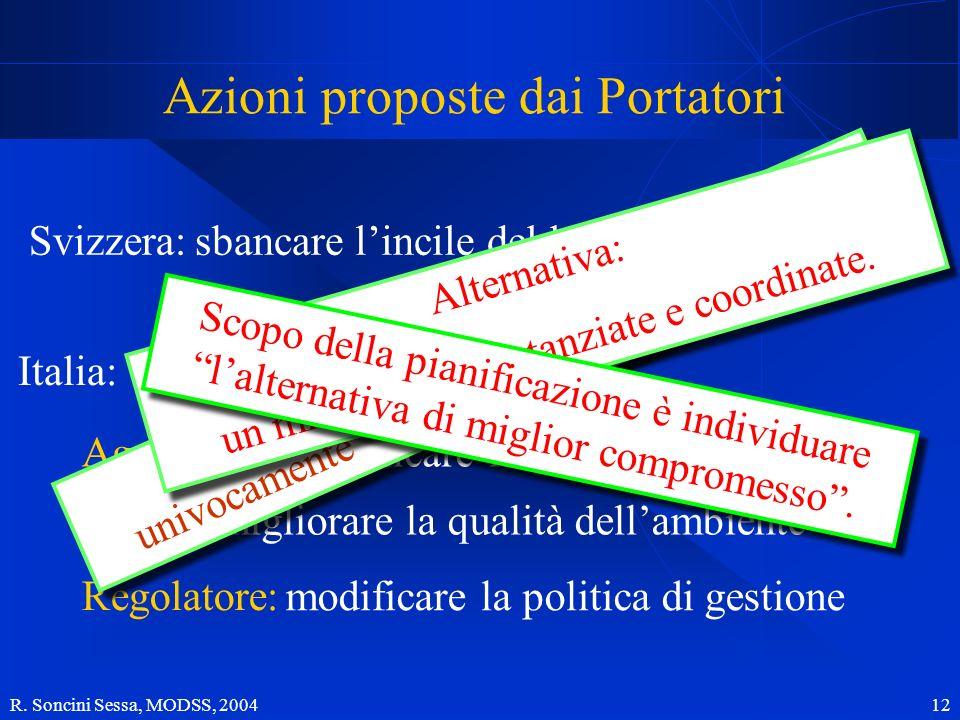 R. Soncini Sessa, MODSS, 2004 12 Azioni proposte dai Portatori sbancare lincile del lago Svizzera: modificare la fascia di regolazione Agricoltori: It