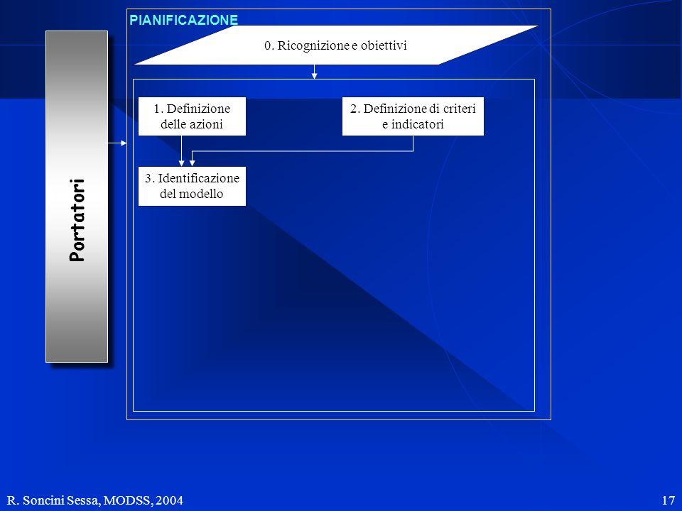 R. Soncini Sessa, MODSS, 2004 17 Portatori 0. Ricognizione e obiettivi 1. Definizione delle azioni 2. Definizione di criteri e indicatori 3. Identific
