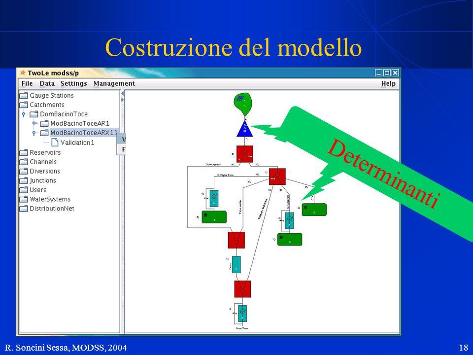 R. Soncini Sessa, MODSS, 2004 18 Costruzione del modello Determinanti