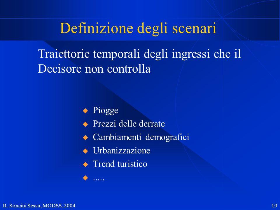 R. Soncini Sessa, MODSS, 2004 19 Definizione degli scenari Piogge Prezzi delle derrate Cambiamenti demografici Urbanizzazione Trend turistico..... Tra