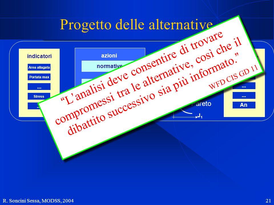 R. Soncini Sessa, MODSS, 2004 21 strutturali normative azioni indicatori Area allagata... Portata max Stress... regolazione (politica) alternative A1.