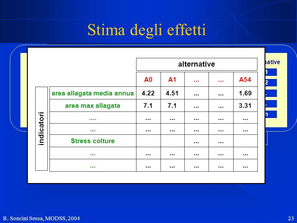 R. Soncini Sessa, MODSS, 2004 23 Stima degli effettiSIMULAZIONE Matrice degli impatti Stima degli effetti strutturali normative azioni indicatori Area