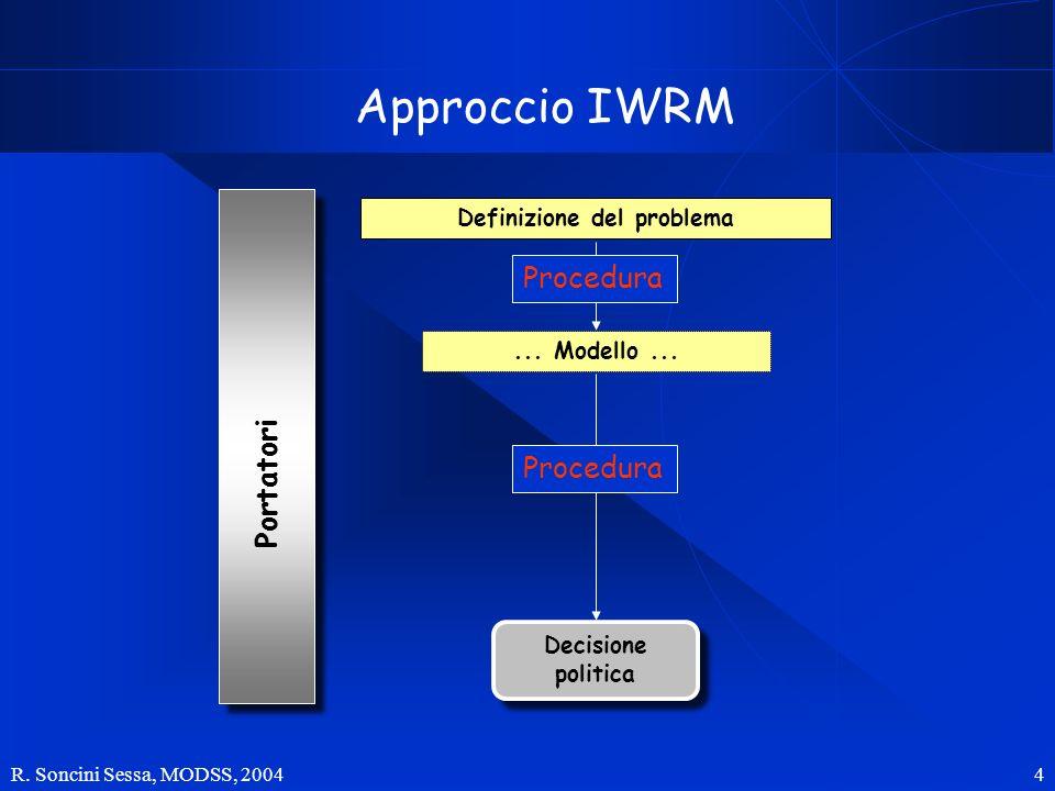 R. Soncini Sessa, MODSS, 2004 4 Definizione del problema... Modello... Decisione politica Portatori Approccio IWRM Procedura