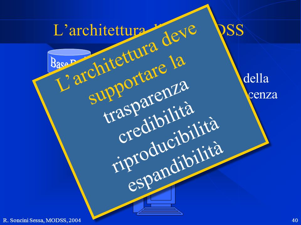 R. Soncini Sessa, MODSS, 2004 40 Unità di Controllo Base della Conoscenza Larchitettura di un MODSS Larchitettura deve supportare la trasparenza credi