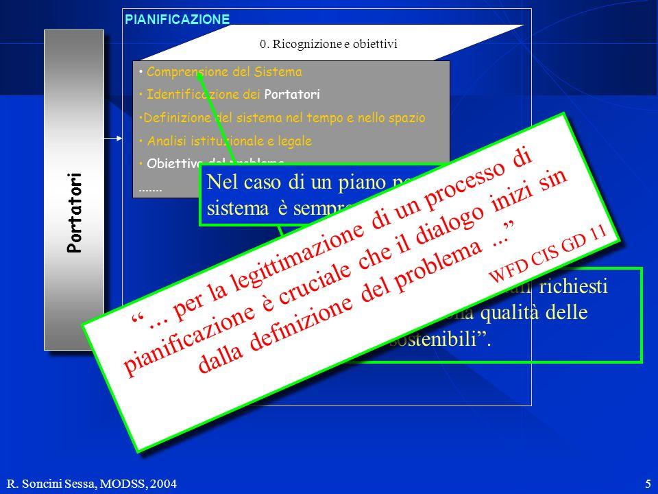 R. Soncini Sessa, MODSS, 2004 5 Portatori 0. Ricognizione e obiettivi PIANIFICAZIONE Comprensione del Sistema Identificazione dei Portatori Definizion