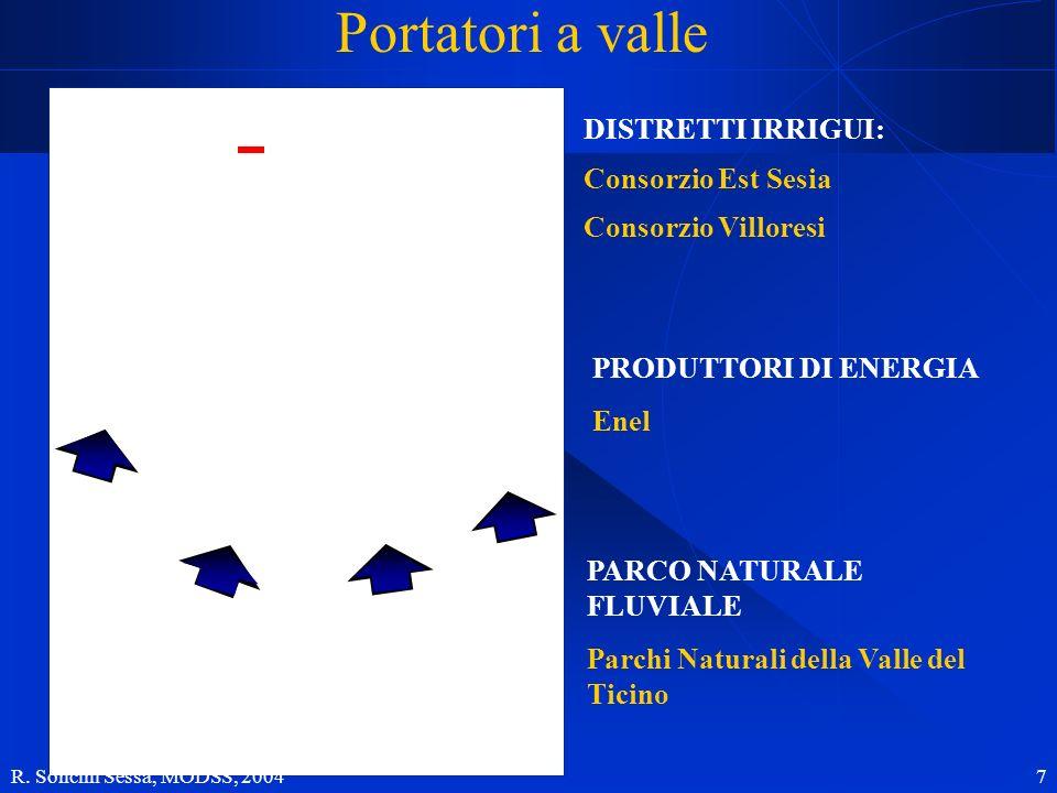R. Soncini Sessa, MODSS, 2004 7 Portatori a valle DISTRETTI IRRIGUI: Consorzio Est Sesia PARCO NATURALE FLUVIALE Parchi Naturali della Valle del Ticin