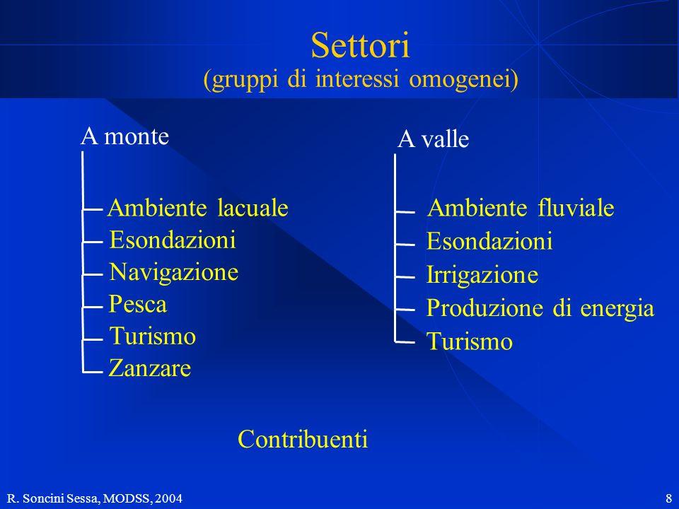R. Soncini Sessa, MODSS, 2004 8 Settori (gruppi di interessi omogenei) Irrigazione Produzione di energia Turismo Ambiente fluviale A valle Esondazioni