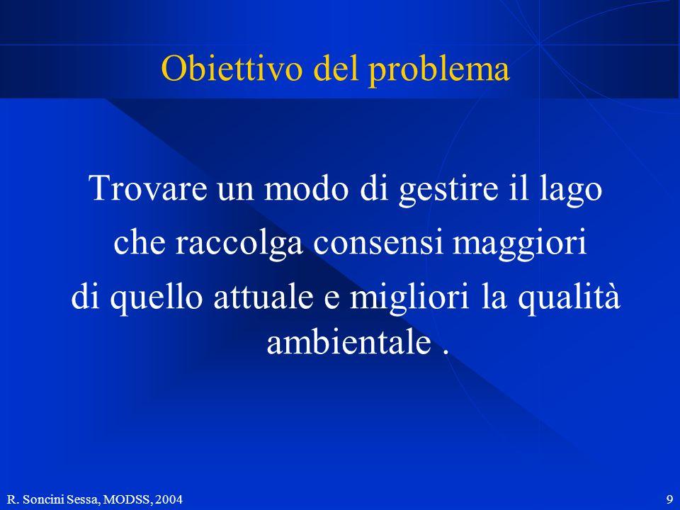 R. Soncini Sessa, MODSS, 2004 9 Obiettivo del problema Trovare un modo di gestire il lago che raccolga consensi maggiori di quello attuale e migliori