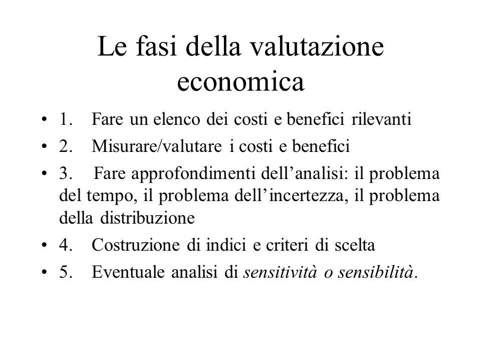 Le fasi della valutazione economica 1. Fare un elenco dei costi e benefici rilevanti 2. Misurare/valutare i costi e benefici 3. Fare approfondimenti d