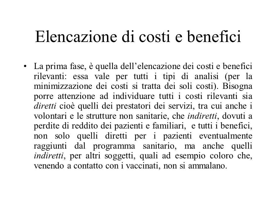 Elencazione di costi e benefici La prima fase, è quella dellelencazione dei costi e benefici rilevanti: essa vale per tutti i tipi di analisi (per la