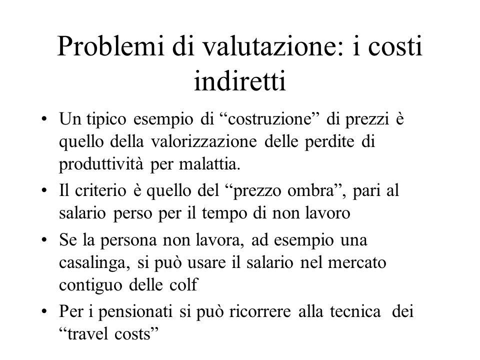 Problemi di valutazione: i costi indiretti Un tipico esempio di costruzione di prezzi è quello della valorizzazione delle perdite di produttività per