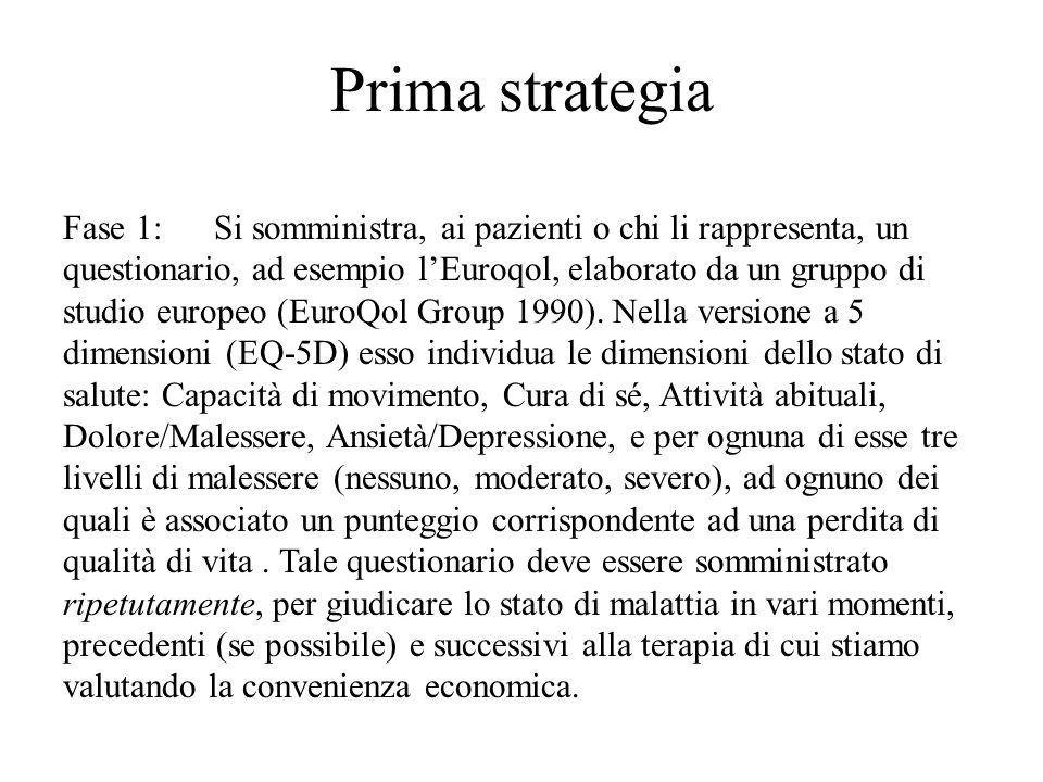 Prima strategia Fase 1: Si somministra, ai pazienti o chi li rappresenta, un questionario, ad esempio lEuroqol, elaborato da un gruppo di studio europ