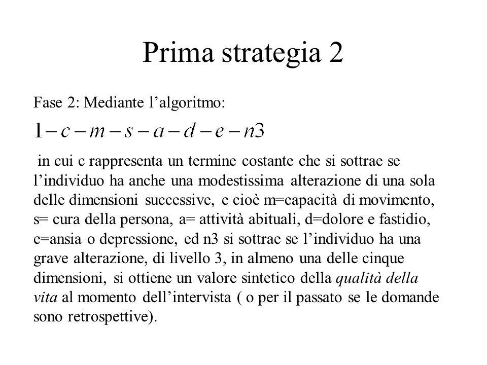 Prima strategia 2 Fase 2: Mediante lalgoritmo: in cui c rappresenta un termine costante che si sottrae se lindividuo ha anche una modestissima alteraz