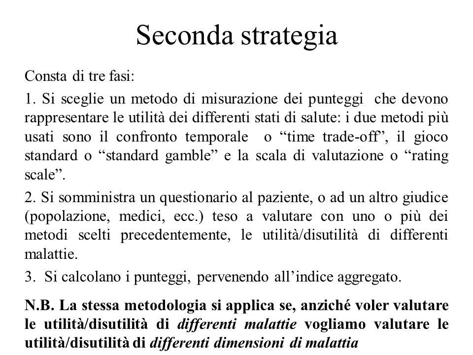 Seconda strategia Consta di tre fasi: 1. Si sceglie un metodo di misurazione dei punteggi che devono rappresentare le utilità dei differenti stati di