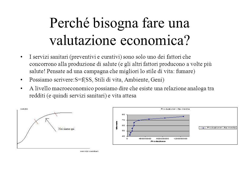 Perché bisogna fare una valutazione economica? I servizi sanitari (preventivi e curativi) sono solo uno dei fattori che concorrono alla produzione di