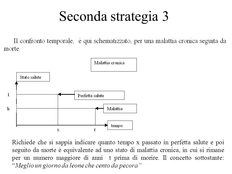Seconda strategia 3 Richiede che si sappia indicare quanto tempo x passato in perfetta salute e poi seguito da morte è equivalente ad uno stato di mal