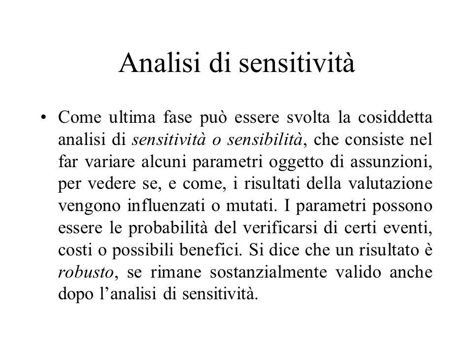 Analisi di sensitività Come ultima fase può essere svolta la cosiddetta analisi di sensitività o sensibilità, che consiste nel far variare alcuni para