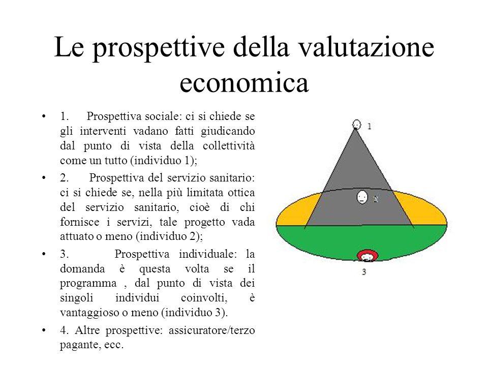Le prospettive della valutazione economica 2 In genere la prospettiva rilevante in tutti gli studi dovrebbe essere quella della società come un tutto, perché solo così si possono, da una parte evitare doppi conteggi, dallaltra essere sicuri che non si è omesso niente.