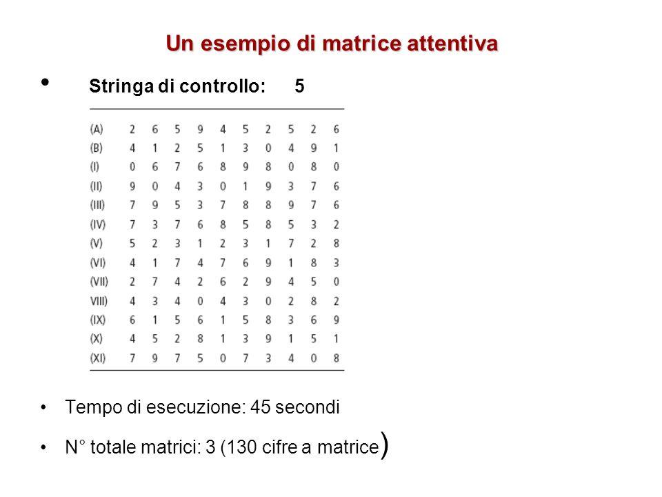 Un esempio di matrice attentiva Stringa di controllo: 5 Tempo di esecuzione: 45 secondi N° totale matrici: 3 (130 cifre a matrice )