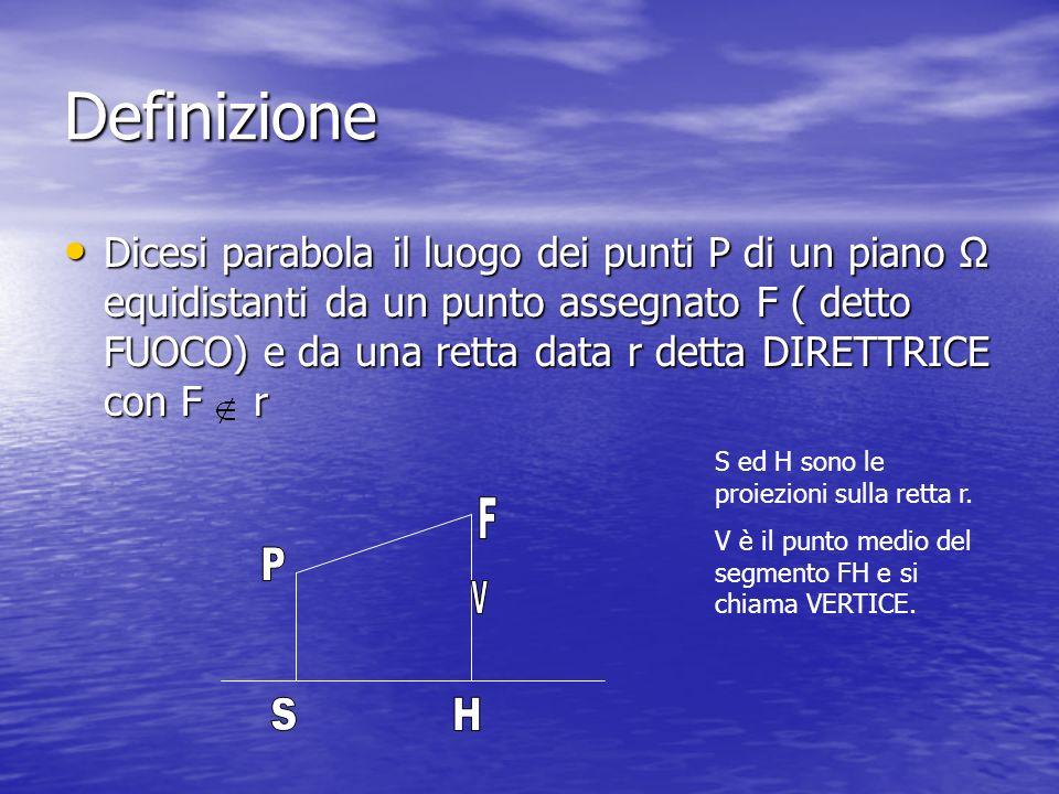 Definizione Dicesi parabola il luogo dei punti P di un piano Ω equidistanti da un punto assegnato F ( detto FUOCO) e da una retta data r detta DIRETTR