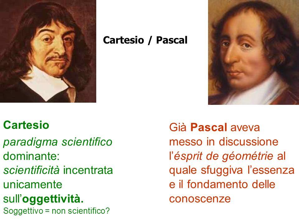 Cartesio paradigma scientifico dominante: scientificità incentrata unicamente sulloggettività. Soggettivo = non scientifico? Già Pascal aveva messo in