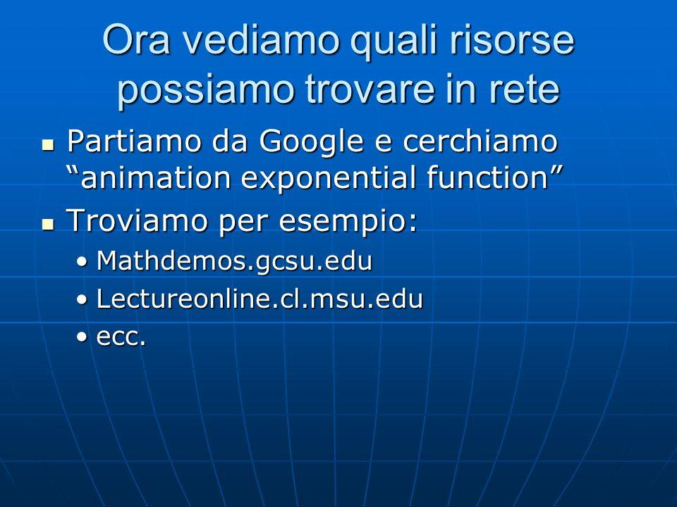 Ora vediamo quali risorse possiamo trovare in rete Partiamo da Google e cerchiamo animation exponential function Partiamo da Google e cerchiamo animation exponential function Troviamo per esempio: Troviamo per esempio: Mathdemos.gcsu.eduMathdemos.gcsu.edu Lectureonline.cl.msu.eduLectureonline.cl.msu.edu ecc.ecc.