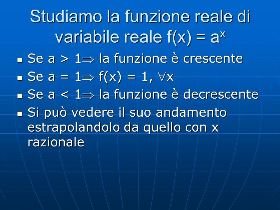 Studiamo la funzione reale di variabile reale f(x) = a x Se a > 1 la funzione è crescente Se a > 1 la funzione è crescente Se a = 1 f(x) = 1, x Se a = 1 f(x) = 1, x Se a < 1 la funzione è decrescente Se a < 1 la funzione è decrescente Si può vedere il suo andamento estrapolandolo da quello con x razionale Si può vedere il suo andamento estrapolandolo da quello con x razionale