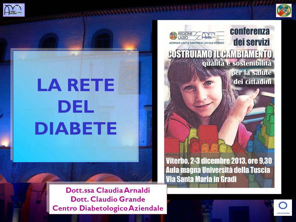 LA RETE DEL DIABETE Dott.ssa Claudia Arnaldi Dott. Claudio Grande Centro Diabetologico Aziendale