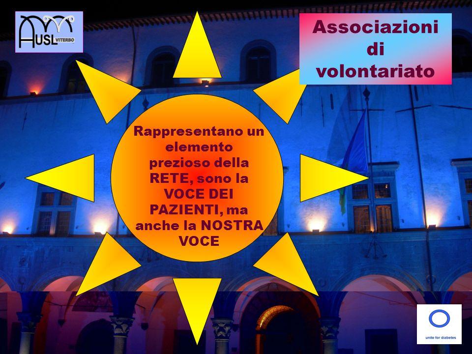 Rappresentano un elemento prezioso della RETE, sono la VOCE DEI PAZIENTI, ma anche la NOSTRA VOCE Associazioni di volontariato
