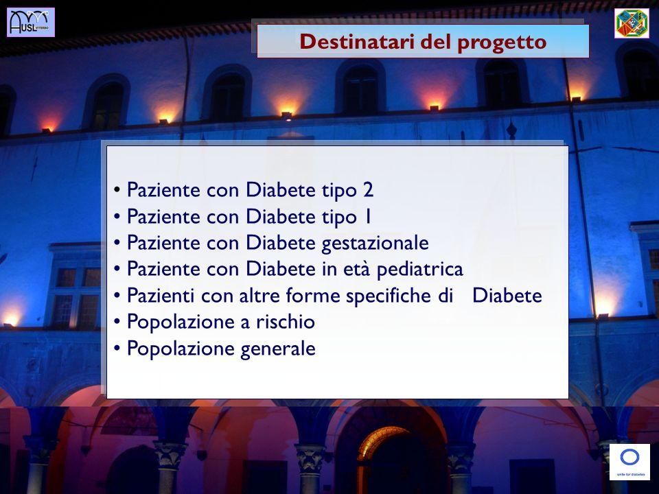 Destinatari del progetto Paziente con Diabete tipo 2 Paziente con Diabete tipo 1 Paziente con Diabete gestazionale Paziente con Diabete in età pediatrica Pazienti con altre forme specifiche di Diabete Popolazione a rischio Popolazione generale