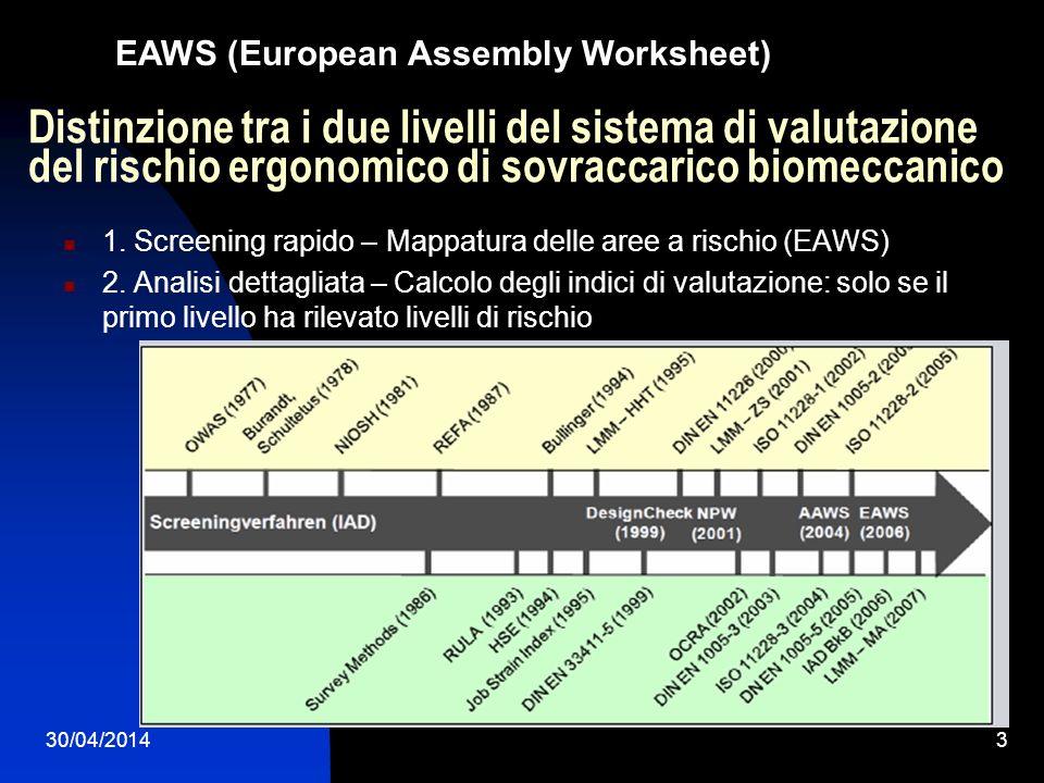 30/04/20144 EAWS è un analisi esauriente per valutare: la posizione operativa di lavoro, delle forze, la movimentazione dei carichi e degli sforzi continui degli arti superiori.