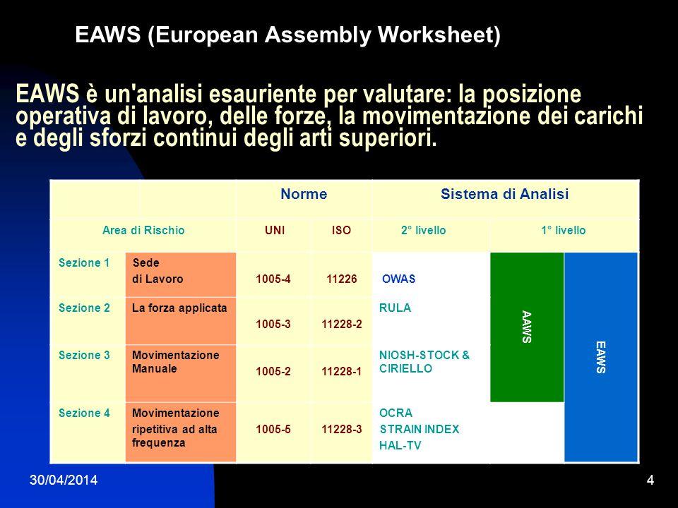 30/04/20144 EAWS è un'analisi esauriente per valutare: la posizione operativa di lavoro, delle forze, la movimentazione dei carichi e degli sforzi con