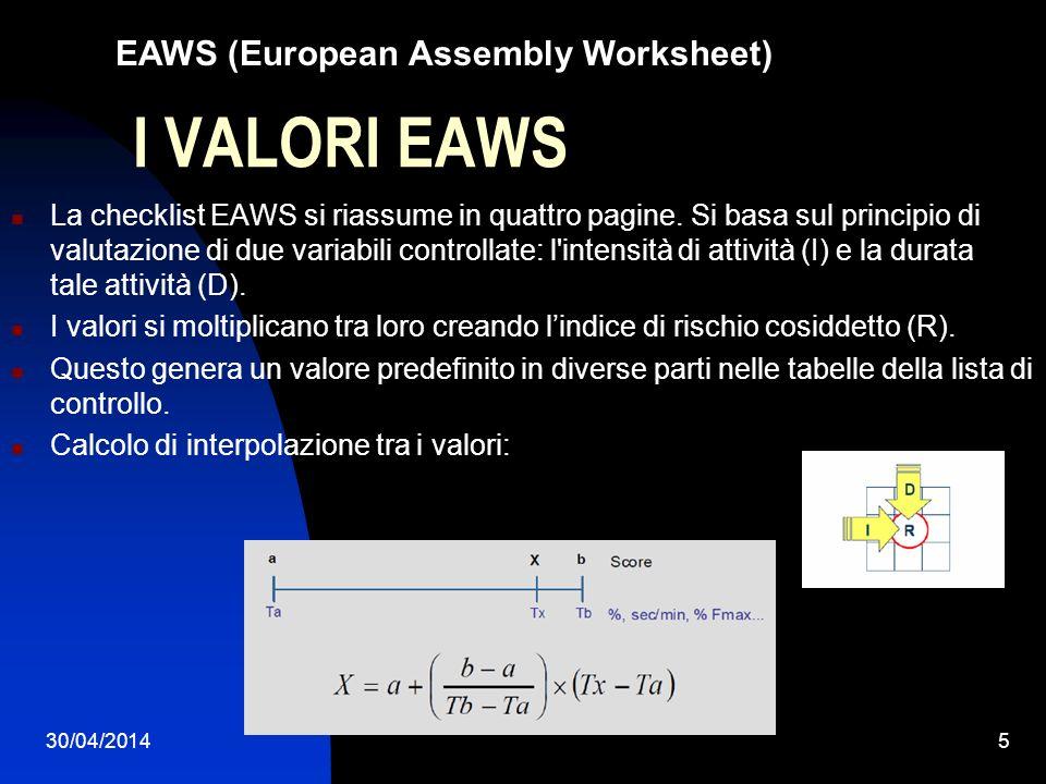 30/04/20146 I VALORI EAWS D – la durata dellattività (quantità di tempo speso in una certa posizione) può essere espressa come: - Percentuale di tempo ciclo (1) - Secondi / minuto (2) - Min / turno (3) Nel caso in cui il tempo ciclo è diverso dal valore di 60 secondi, come predefinito nelle liste di controllo, è necessario convertire tutti i valori.