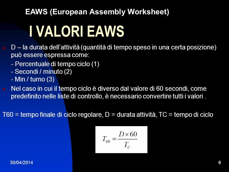 30/04/20146 I VALORI EAWS D – la durata dellattività (quantità di tempo speso in una certa posizione) può essere espressa come: - Percentuale di tempo