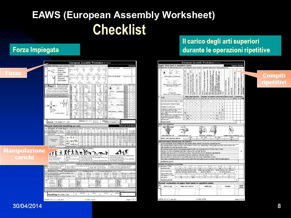 30/04/20148 EAWS (European Assembly Worksheet) Forze Checklist Manipolazione carichi Compiti ripetitivi Il carico degli arti superiori durante le oper