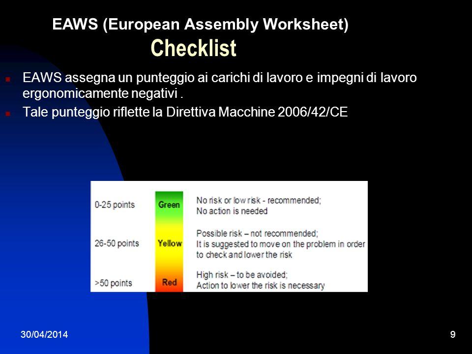 30/04/20149 EAWS (European Assembly Worksheet) Checklist EAWS assegna un punteggio ai carichi di lavoro e impegni di lavoro ergonomicamente negativi.