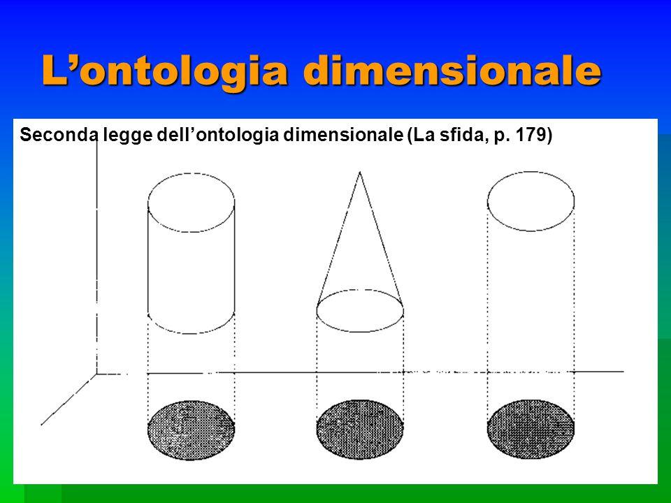 Lontologia dimensionale Seconda legge dellontologia dimensionale (La sfida, p. 179)